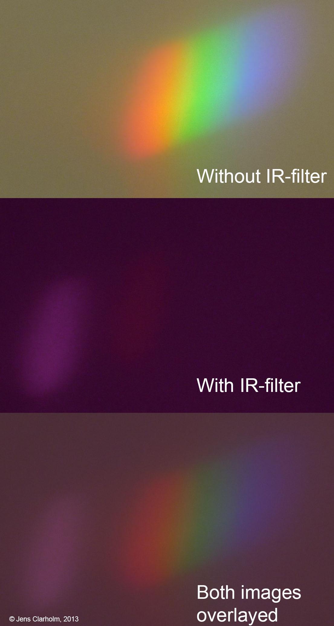 IR-No-ir-overlay_web